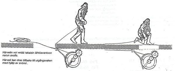 Доска для протяжки сетей под льдом своими руками